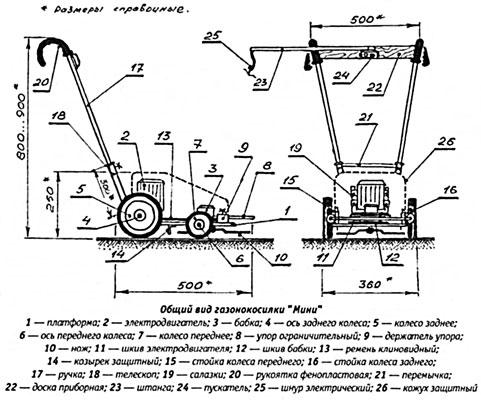 Газонокосилка электрическая своими руками чертежи